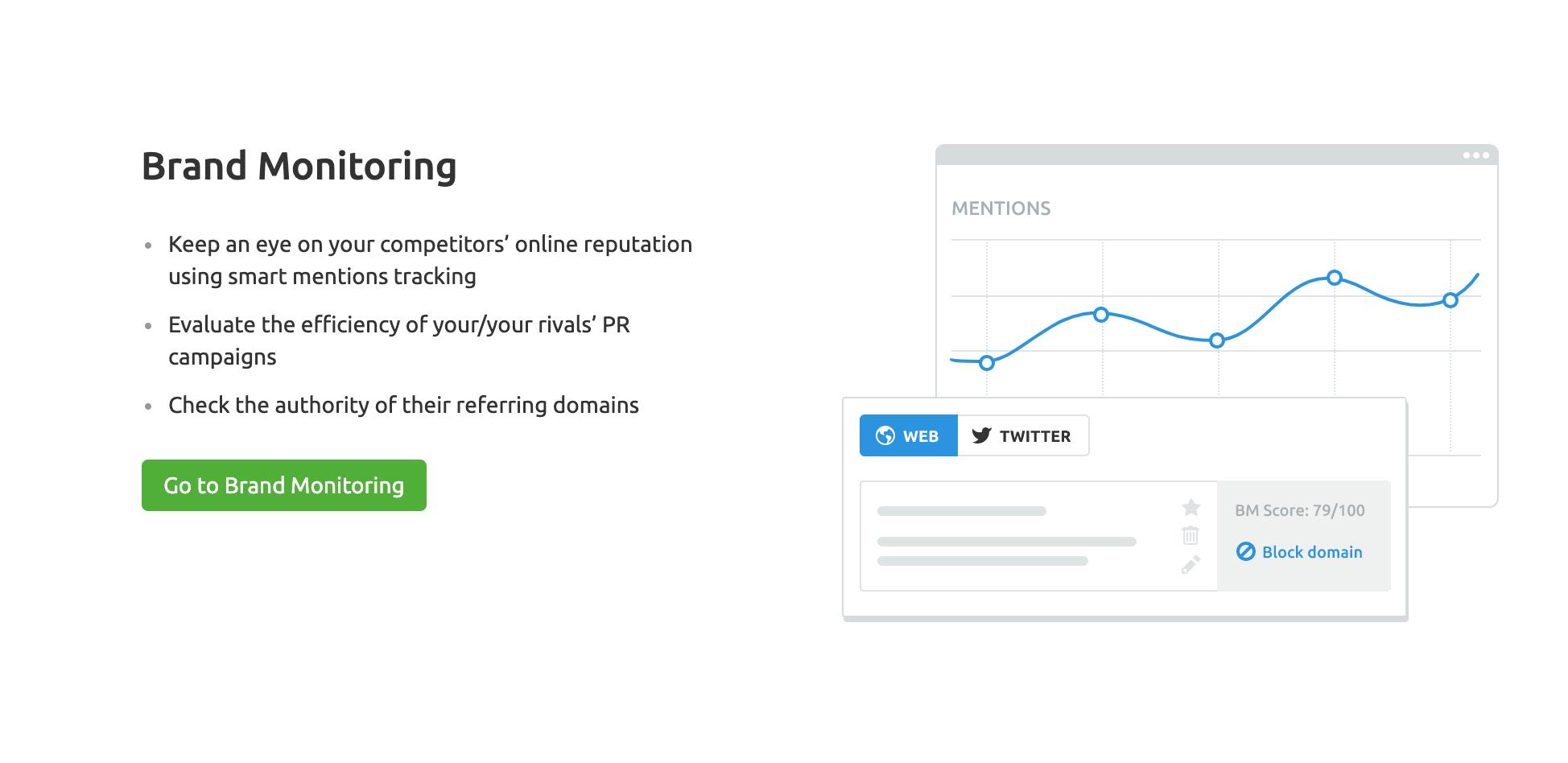 Brand Monitoring - SEMrush