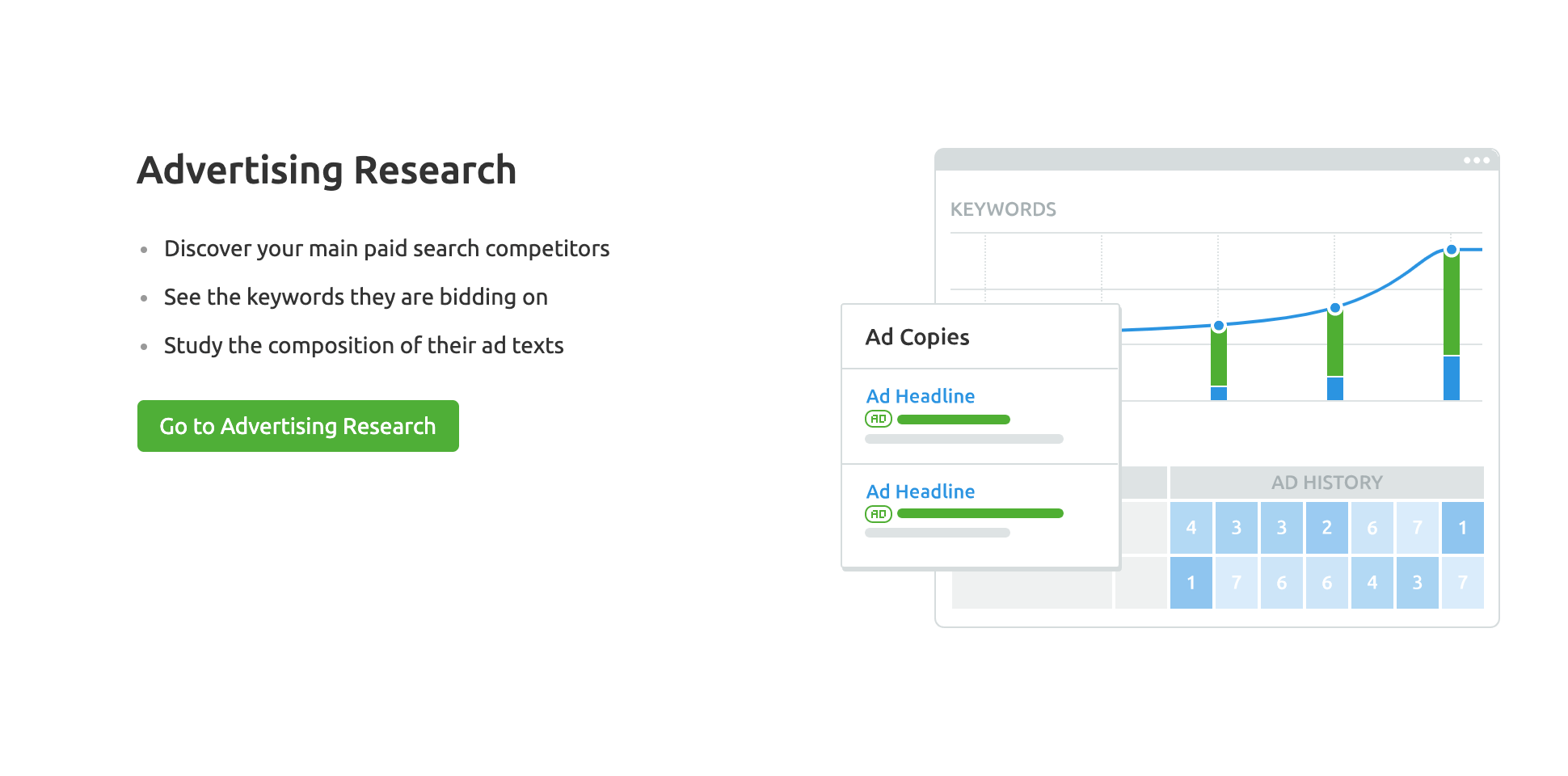 Advertising Research - SEMrush