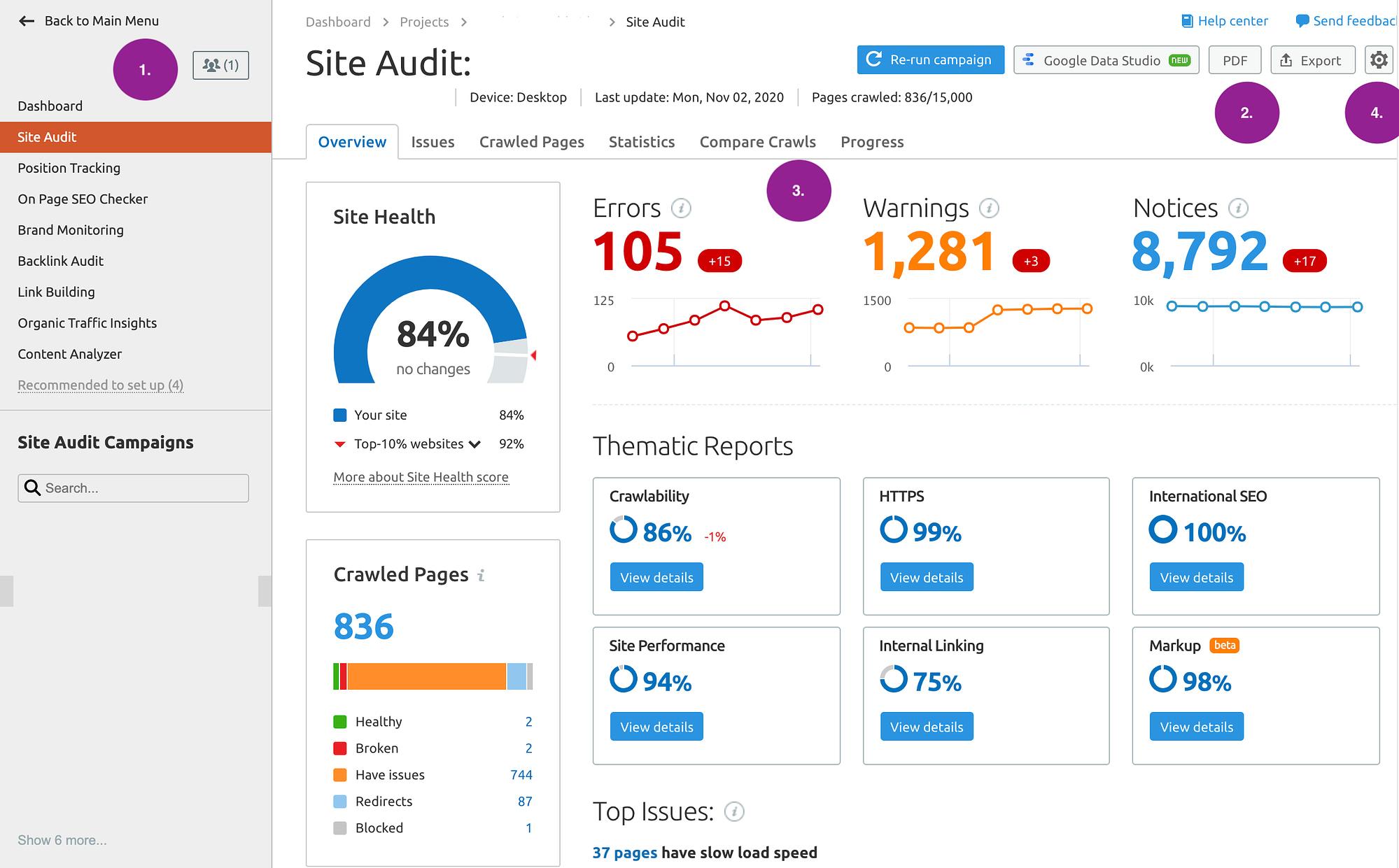 SEMrush Site Audit SEO tool - Technical SEO